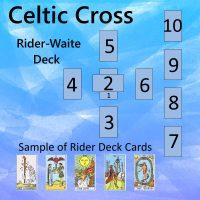 Celtic Cross Spread Rider Deck